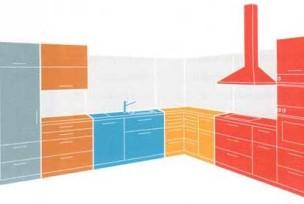 Эргономика кухни в дизайне интерьера
